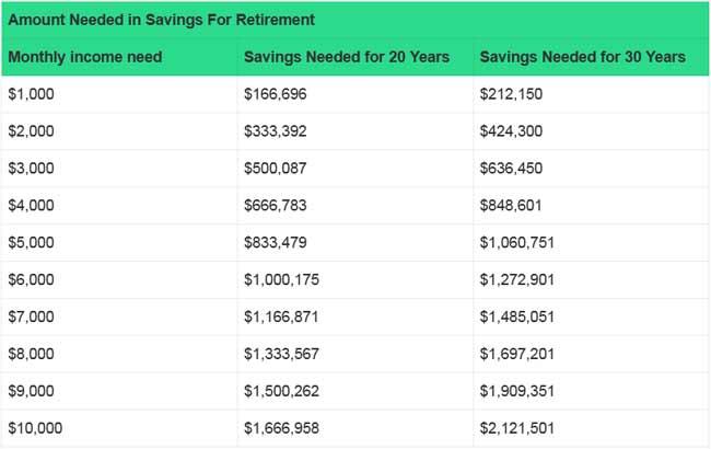Pension Statistics