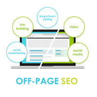 Off-Page SEO Techniqies